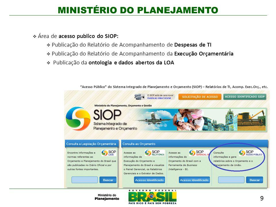 9 Área de acesso publico do SIOP: