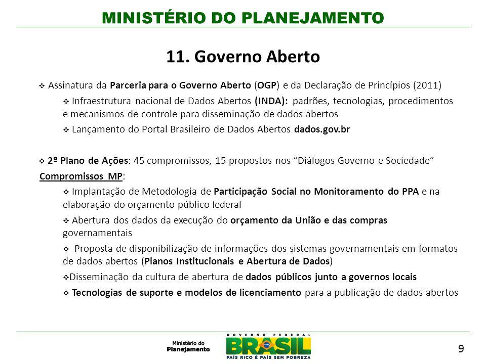 11. Governo Aberto Assinatura da Parceria para o Governo Aberto (OGP) e da Declaração de Princípios (2011)