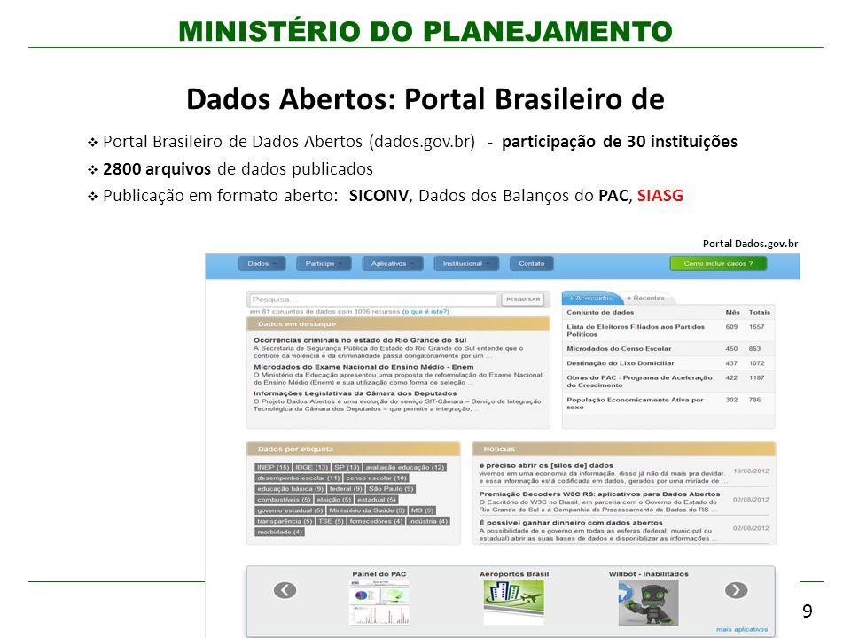 Dados Abertos: Portal Brasileiro de