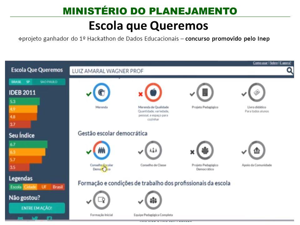 Escola que Queremos projeto ganhador do 1º Hackathon de Dados Educacionais – concurso promovido pelo Inep.