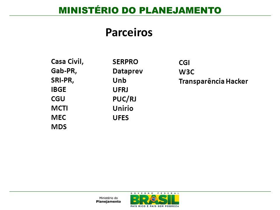 Parceiros Casa Civil, SERPRO Gab-PR, Dataprev CGI SRI-PR, Unb W3C IBGE