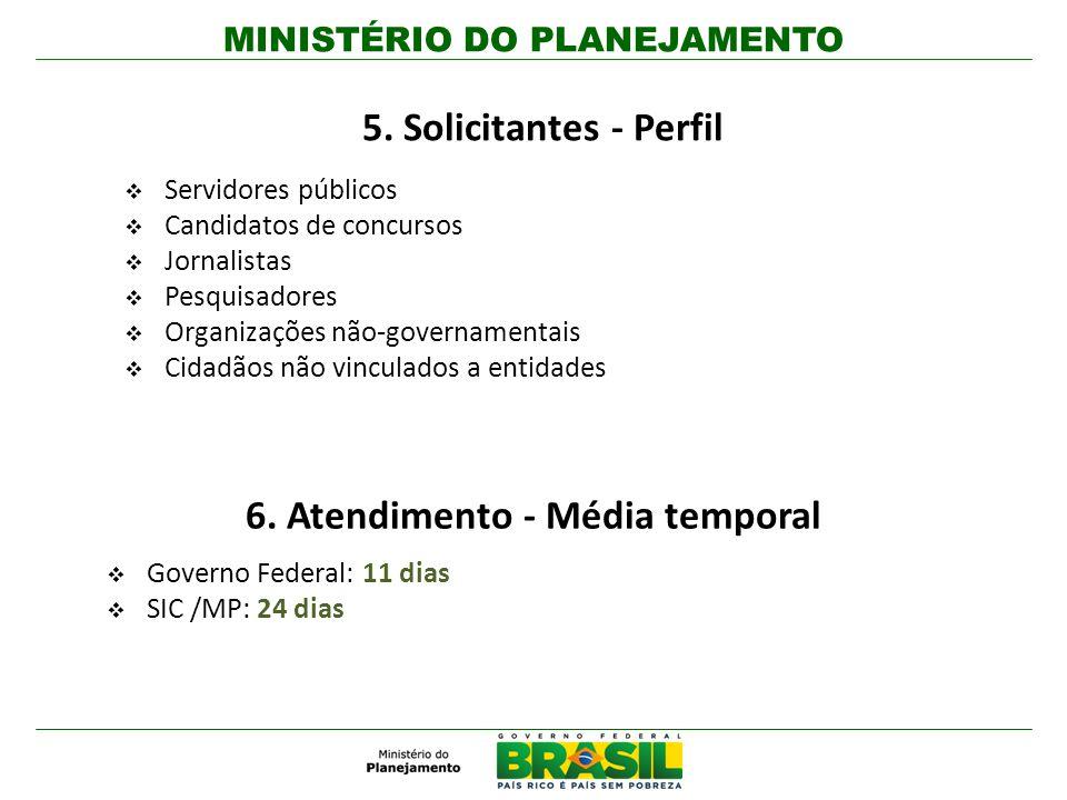6. Atendimento - Média temporal