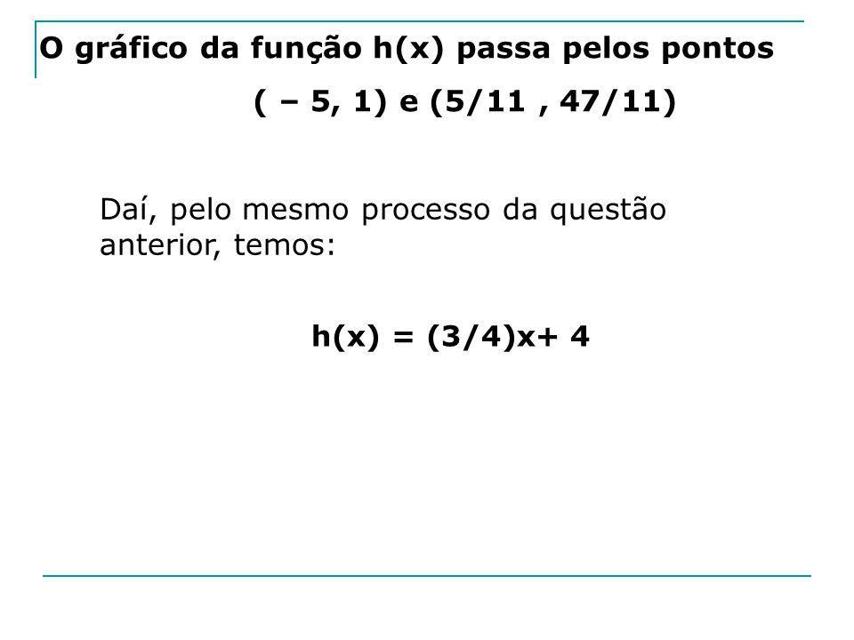 O gráfico da função h(x) passa pelos pontos ( – 5, 1) e (5/11 , 47/11)