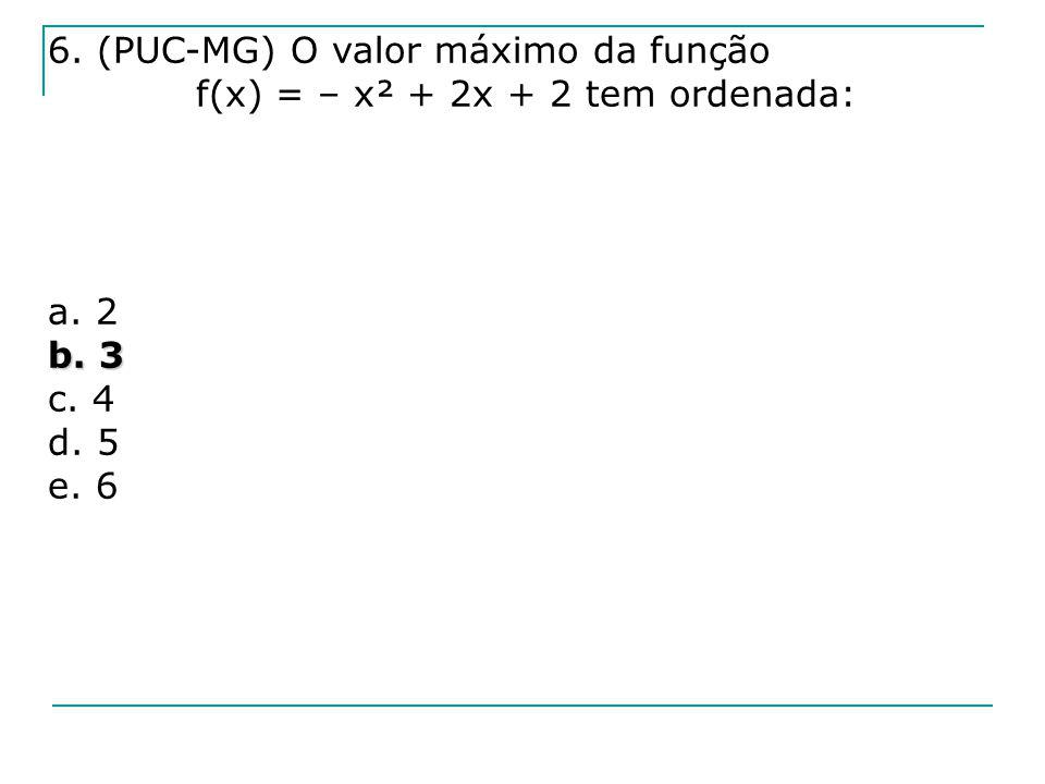 f(x) = – x² + 2x + 2 tem ordenada: