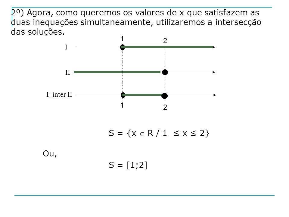 2º) Agora, como queremos os valores de x que satisfazem as duas inequações simultaneamente, utilizaremos a intersecção das soluções.