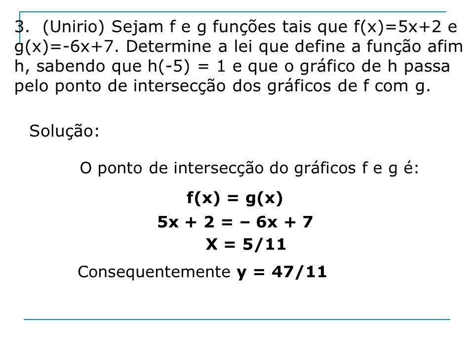 O ponto de intersecção do gráficos f e g é:
