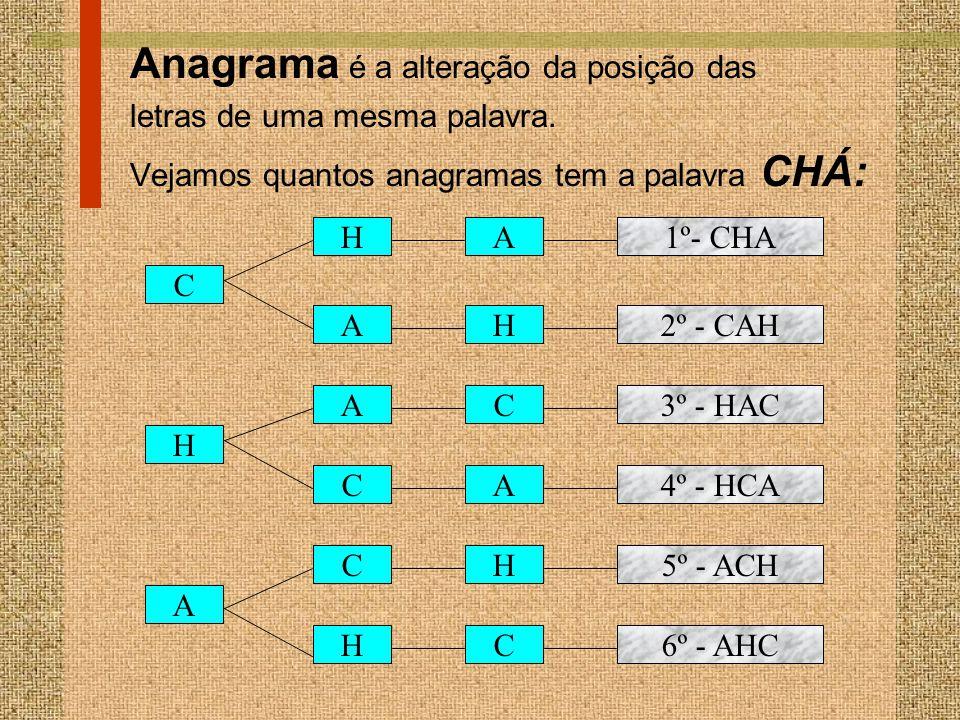 Anagrama é a alteração da posição das
