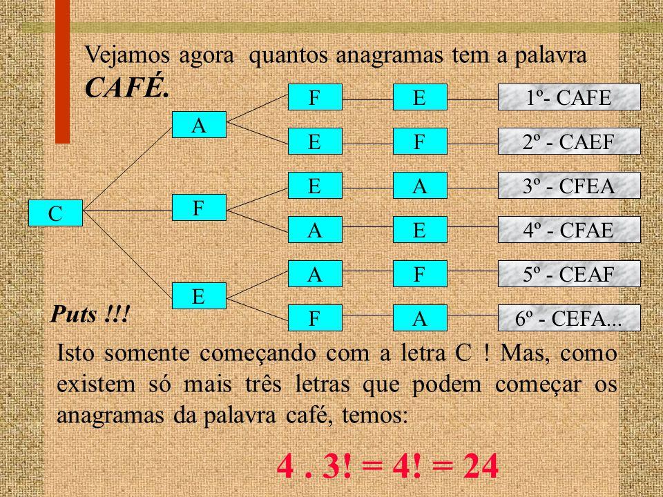 4 . 3! = 4! = 24 Vejamos agora quantos anagramas tem a palavra CAFÉ.