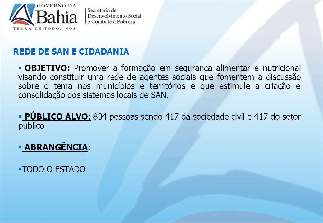 REDE DE SAN E CIDADANIA