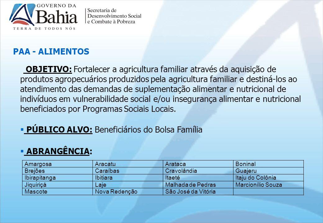 PÚBLICO ALVO: Beneficiários do Bolsa Família ABRANGÊNCIA: