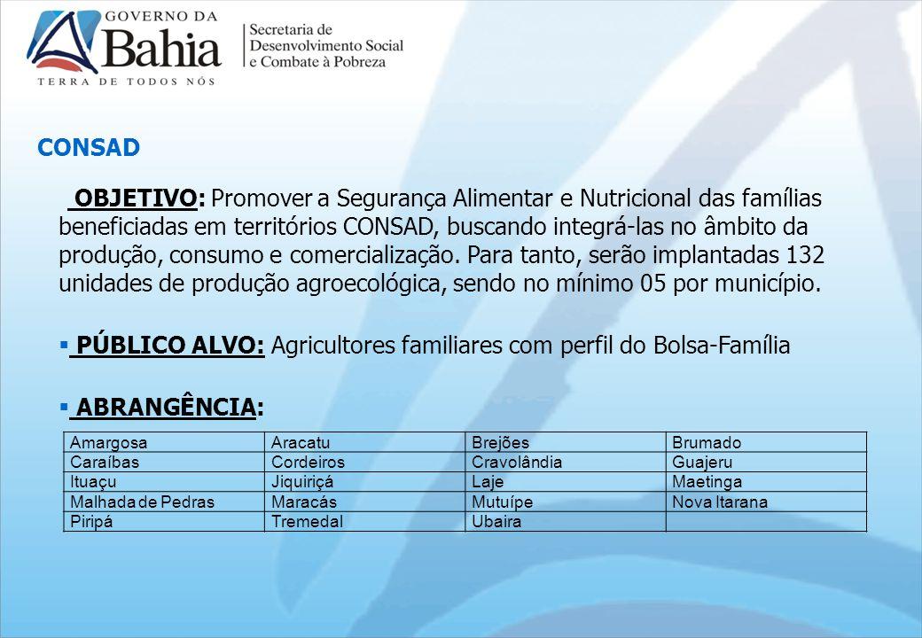 PÚBLICO ALVO: Agricultores familiares com perfil do Bolsa-Família