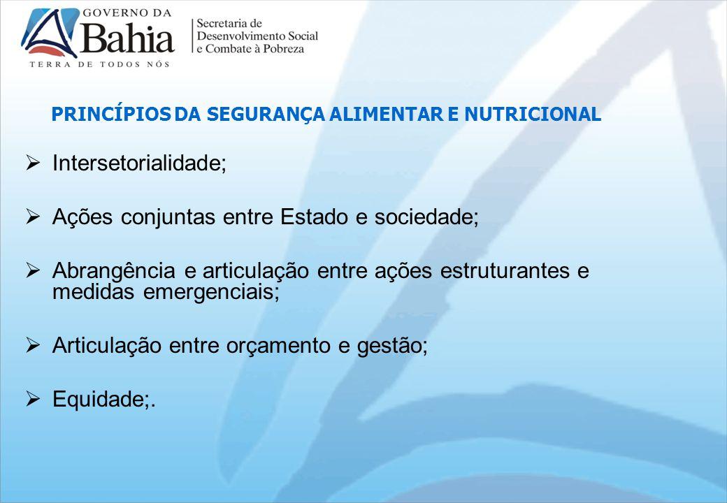 PRINCÍPIOS DA SEGURANÇA ALIMENTAR E NUTRICIONAL