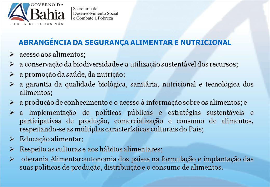 ABRANGÊNCIA DA SEGURANÇA ALIMENTAR E NUTRICIONAL