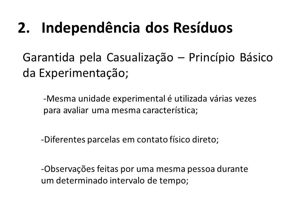 Independência dos Resíduos