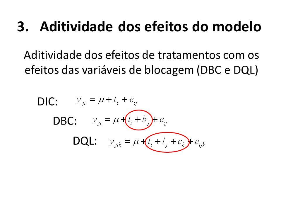 Aditividade dos efeitos do modelo