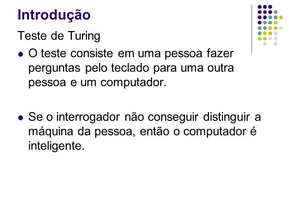 Introdução Teste de Turing