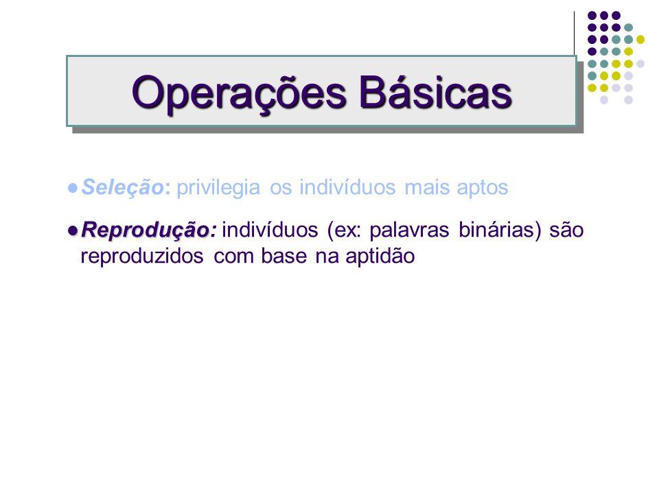 Operações Básicas Seleção: privilegia os indivíduos mais aptos