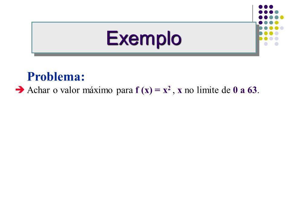 Exemplo Problema: Achar o valor máximo para f (x) = x2 , x no limite de 0 a 63.