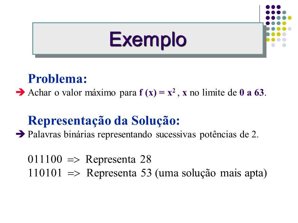 Exemplo Representação da Solução: 011100 Representa 28