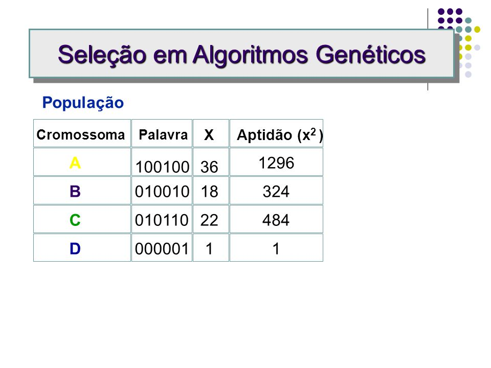 Seleção em Algoritmos Genéticos