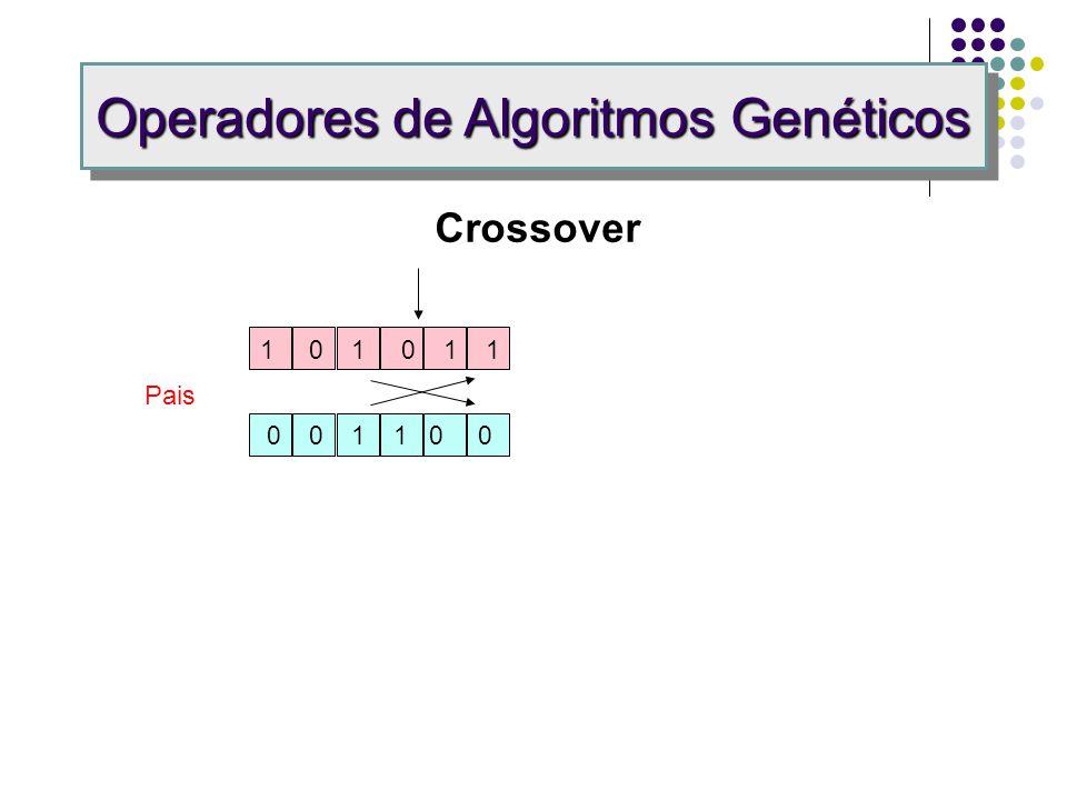 Operadores de Algoritmos Genéticos