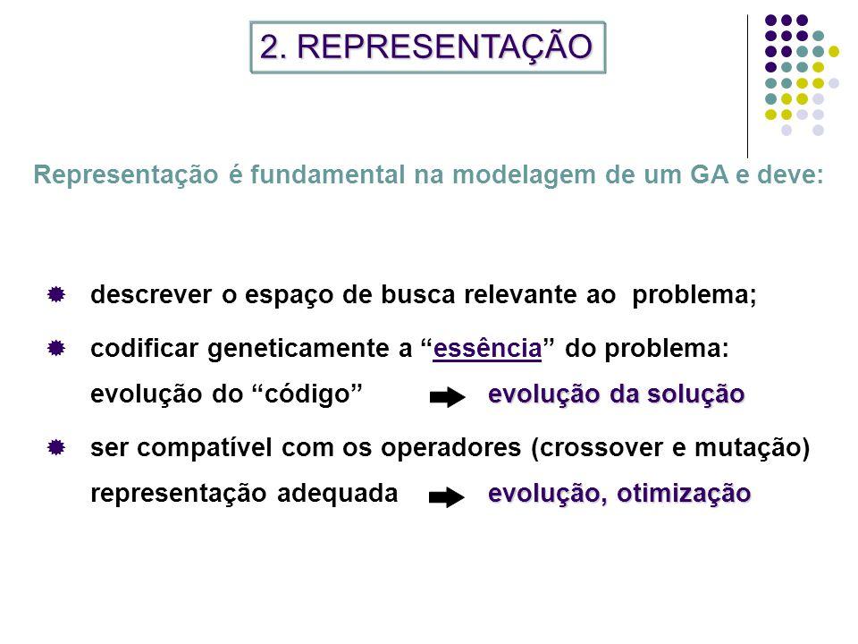 Representação é fundamental na modelagem de um GA e deve: