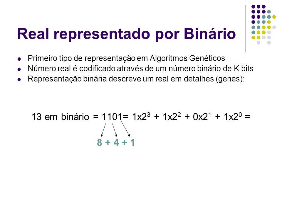 Real representado por Binário