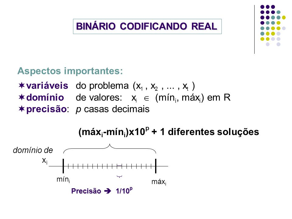 BINÁRIO CODIFICANDO REAL