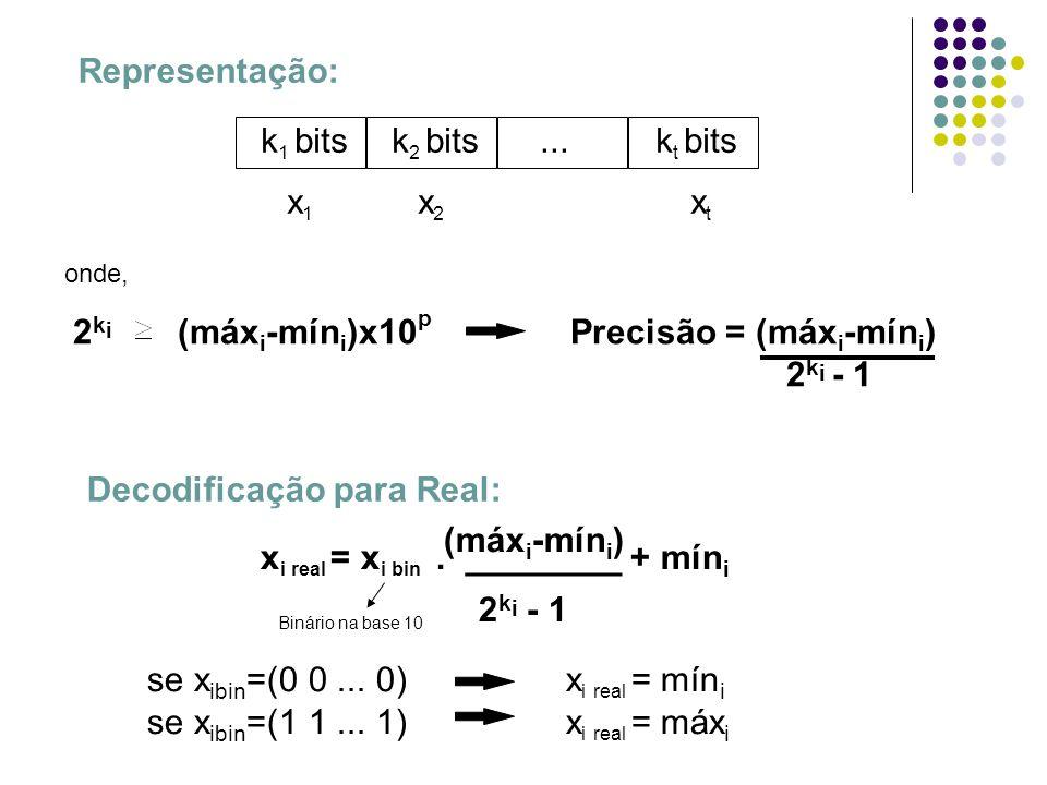 Precisão = (máxi-míni) 2ki - 1