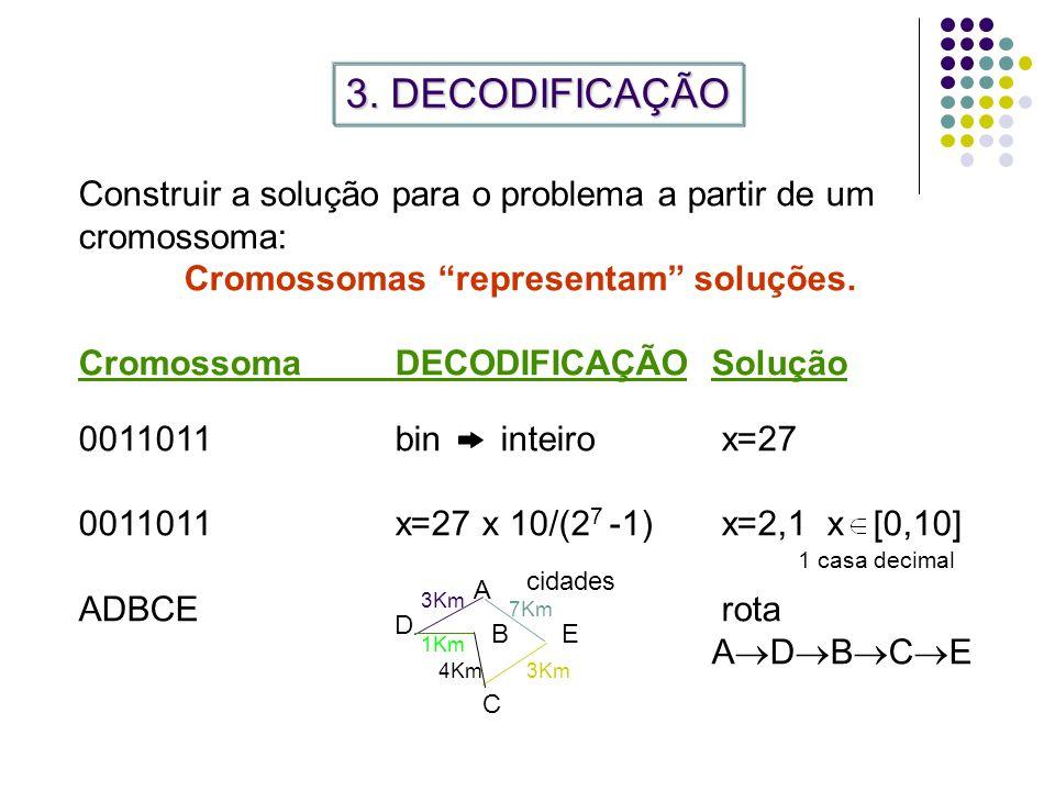 3. DECODIFICAÇÃO Construir a solução para o problema a partir de um cromossoma: Cromossomas representam soluções.