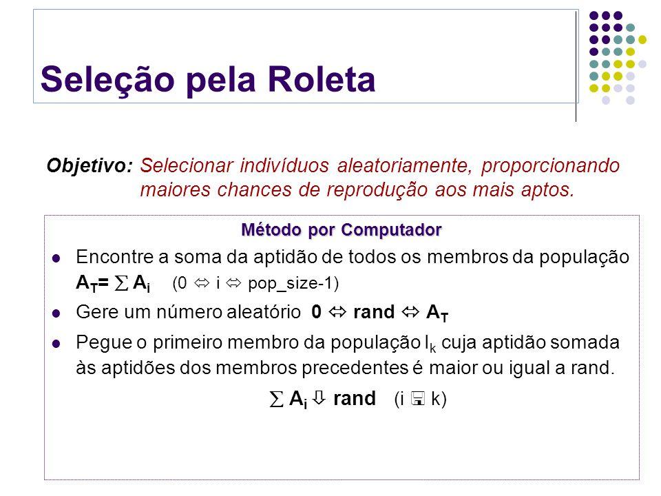 Seleção pela Roleta Objetivo: Selecionar indivíduos aleatoriamente, proporcionando maiores chances de reprodução aos mais aptos.