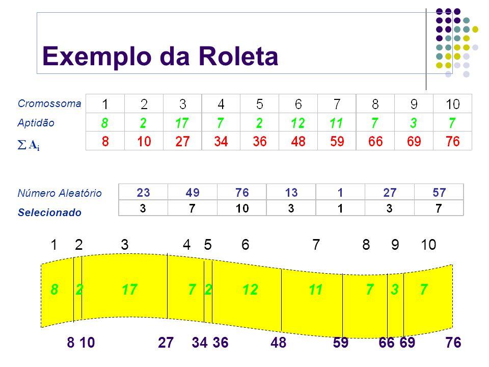 Exemplo da Roleta Cromossoma. Aptidão.  Ai. Número Aleatório. Selecionado.