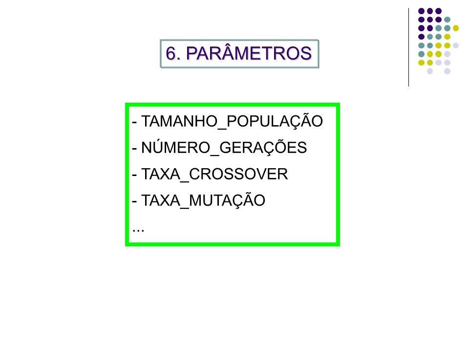 6. PARÂMETROS - TAMANHO_POPULAÇÃO - NÚMERO_GERAÇÕES - TAXA_CROSSOVER