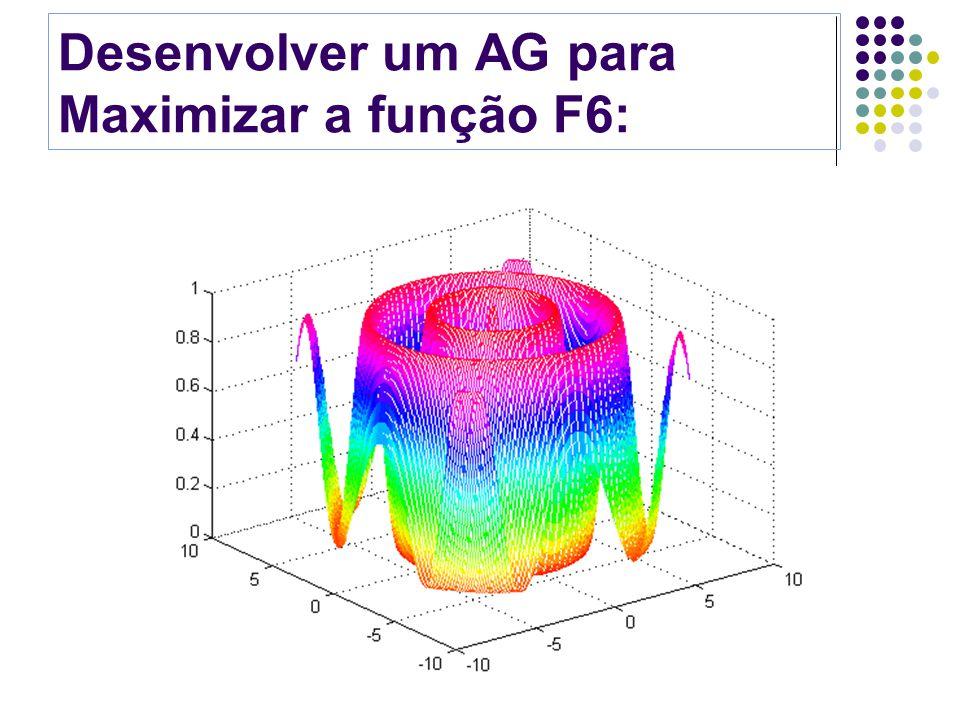 Desenvolver um AG para Maximizar a função F6: