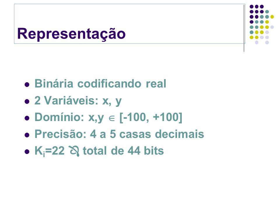 Representação Binária codificando real 2 Variáveis: x, y
