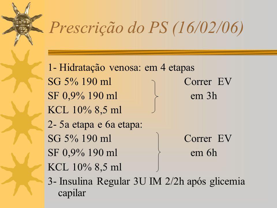Prescrição do PS (16/02/06) 1- Hidratação venosa: em 4 etapas