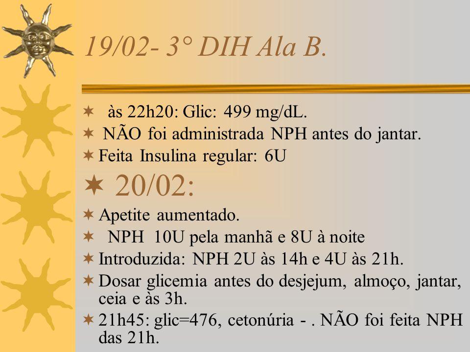 20/02: 19/02- 3° DIH Ala B. às 22h20: Glic: 499 mg/dL.