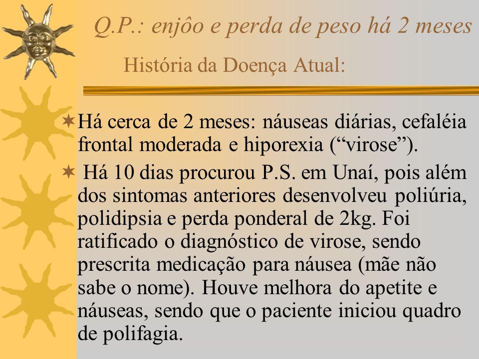 Q.P.: enjôo e perda de peso há 2 meses