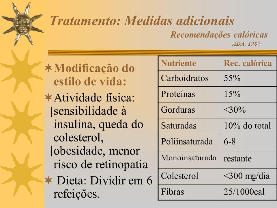 Tratamento: Medidas adicionais Recomendações calóricas ADA. 1987