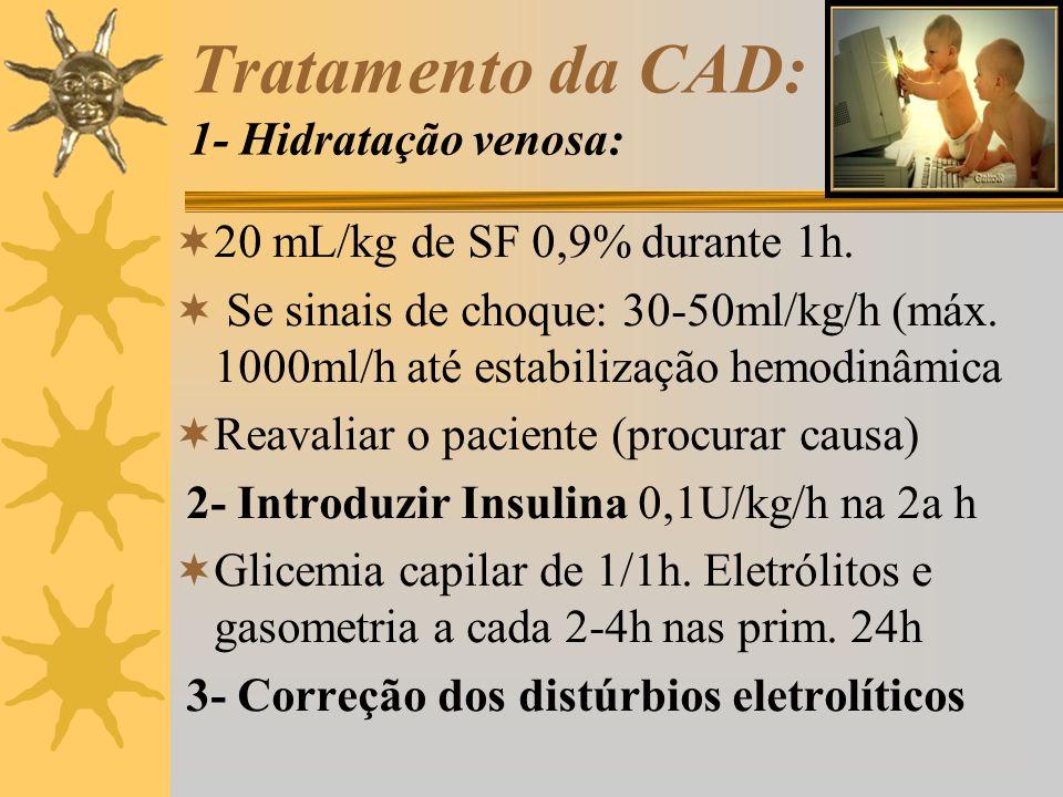 Tratamento da CAD: 1- Hidratação venosa: