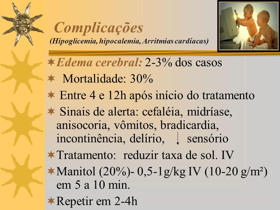 Complicações (Hipoglicemia, hipocalemia, Arritmias cardíacas)