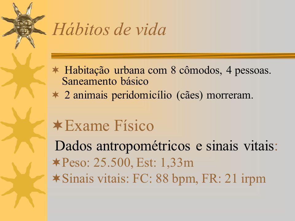 Hábitos de vida Exame Físico Dados antropométricos e sinais vitais: