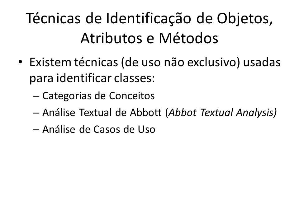 Técnicas de Identificação de Objetos, Atributos e Métodos