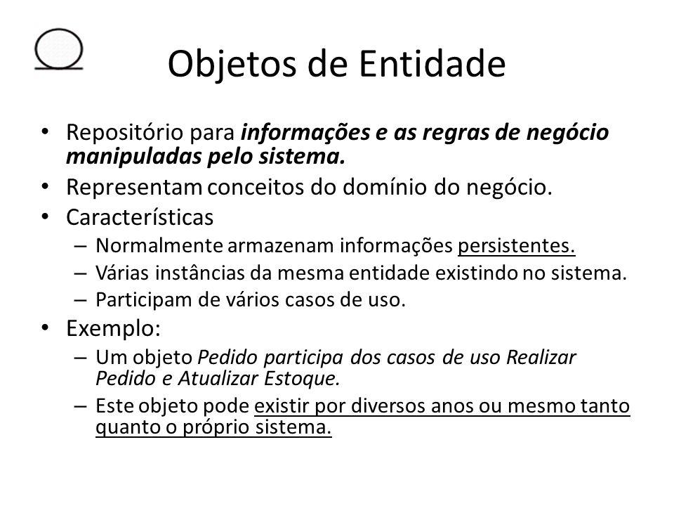 Objetos de Entidade Repositório para informações e as regras de negócio manipuladas pelo sistema. Representam conceitos do domínio do negócio.