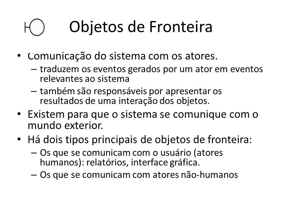 Objetos de Fronteira Comunicação do sistema com os atores.
