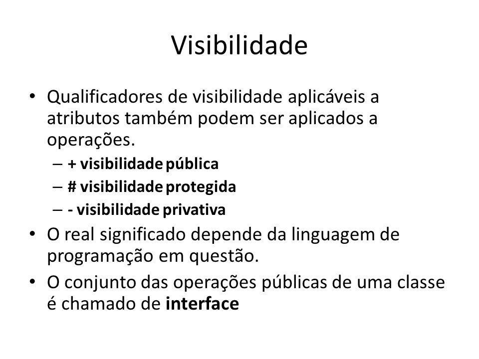 Visibilidade Qualificadores de visibilidade aplicáveis a atributos também podem ser aplicados a operações.