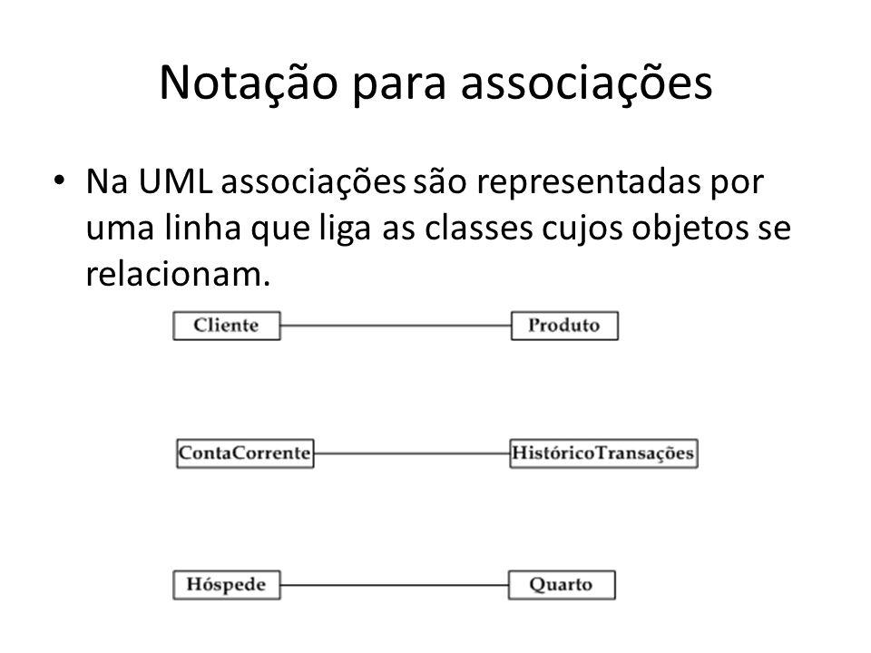 Notação para associações