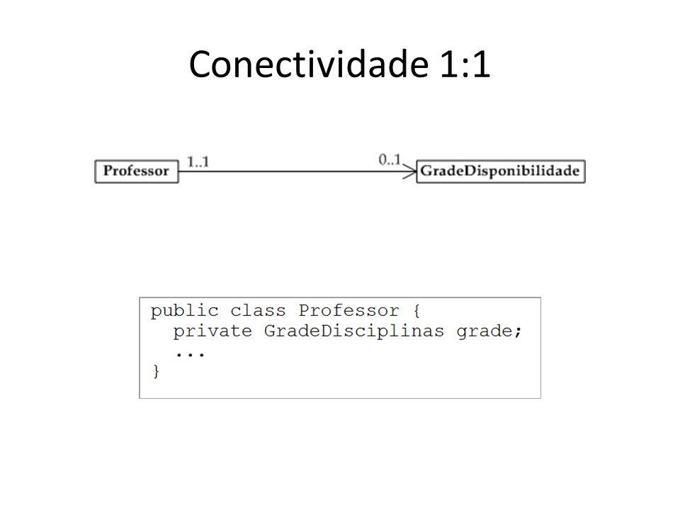 Conectividade 1:1