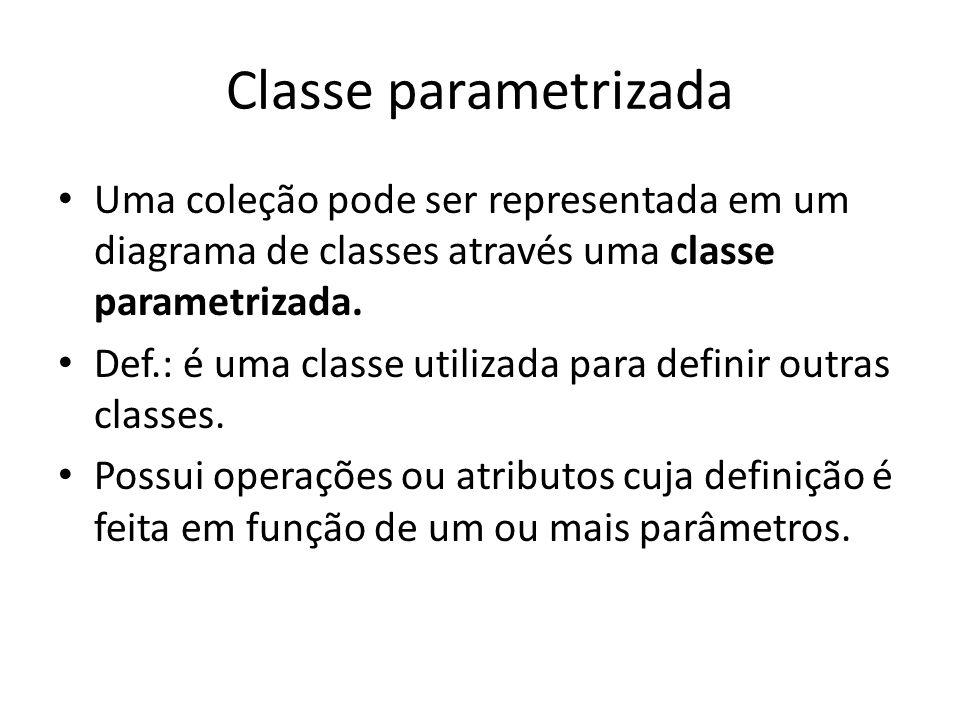 Classe parametrizada Uma coleção pode ser representada em um diagrama de classes através uma classe parametrizada.