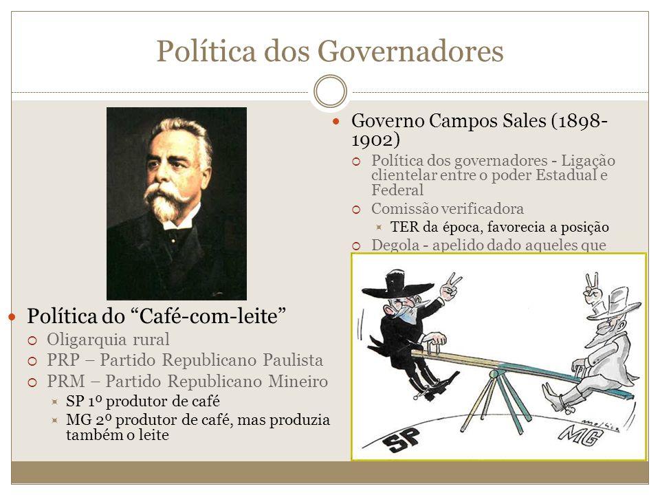 Política dos Governadores